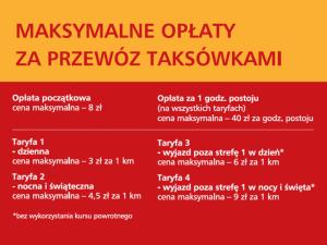 Maksymalne opłaty za przewóz taksówkami w Warszawie